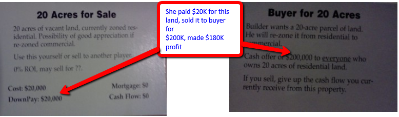 20_Acres_bought_and_sold