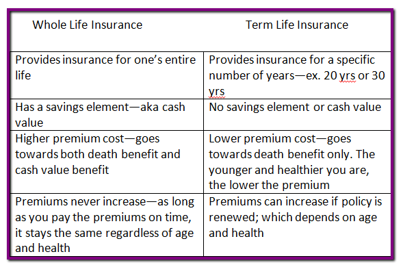what s the best life insurance policy to buy it 39 s healthy to be