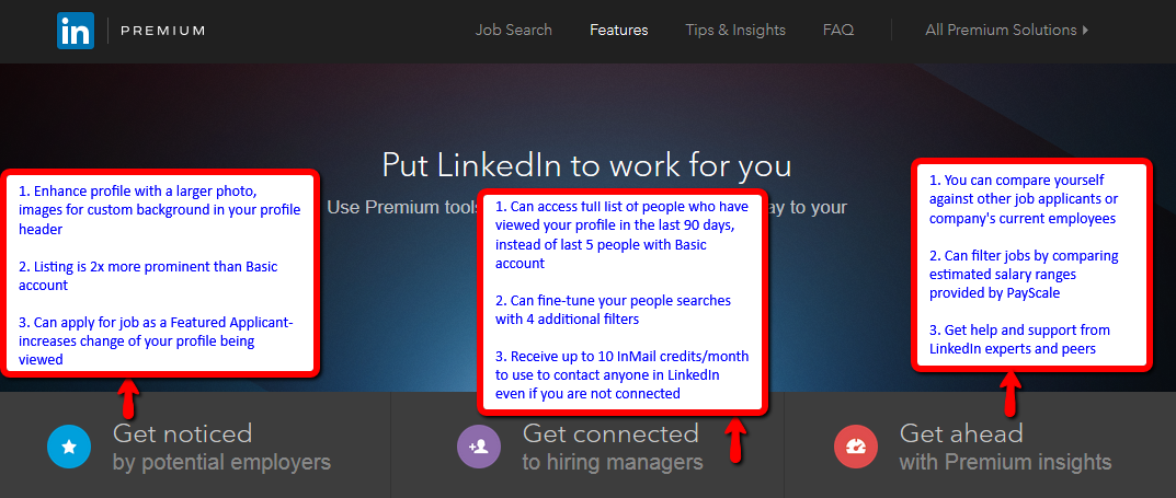 Premium_Linkedin_features