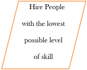 hire_people_with_low_skill